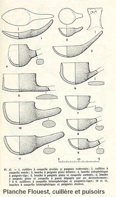 flouest7-dessin-puisoirs-et-cuillers-txt
